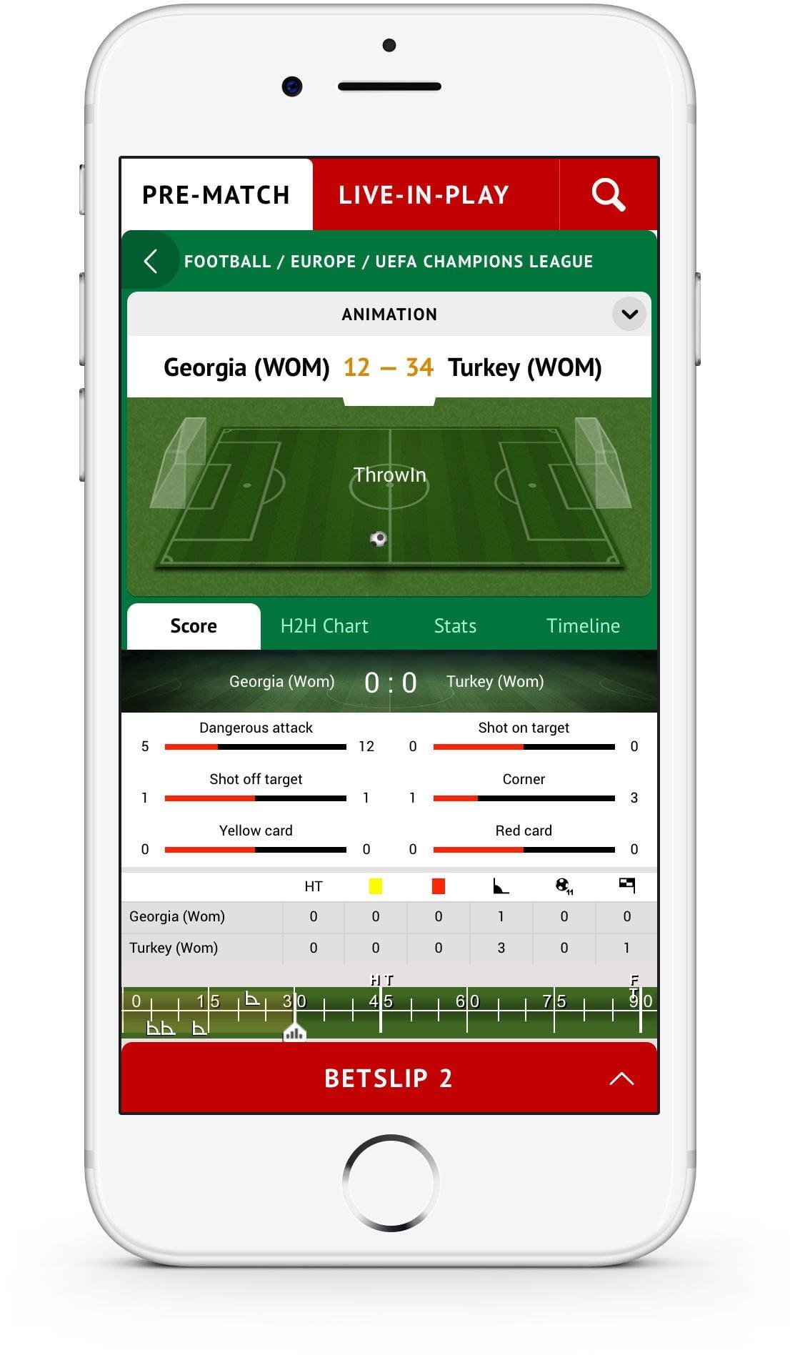 Мобильные ставки RedStarBet Сайт Артура Нецветаева — сайты, приложения, прототипы и оформление интерфейсов pre match league 3