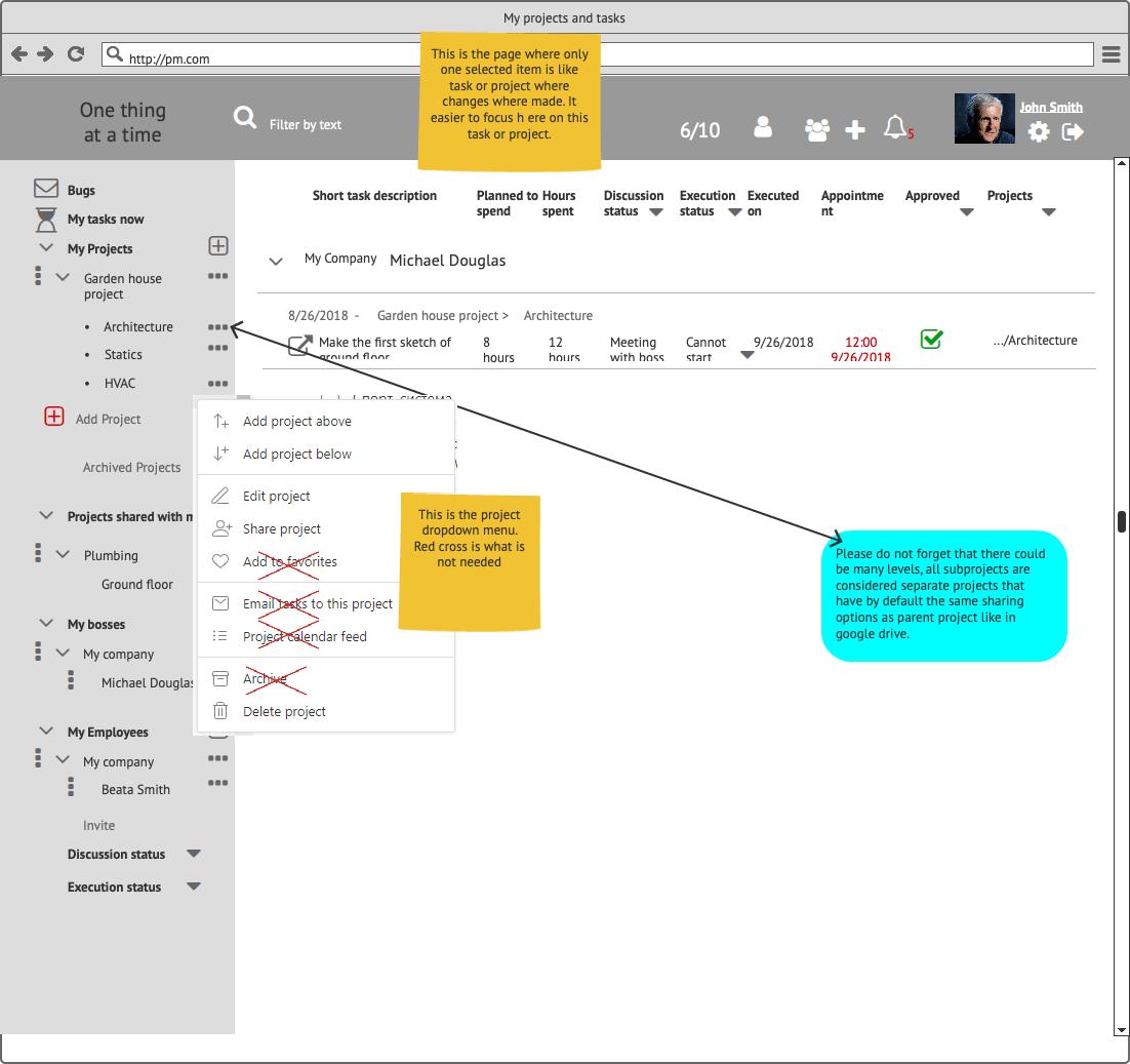 Прототипы CRM My Tasks Сайт Артура Нецветаева — сайты, приложения, прототипы и оформление интерфейсов My tasks now ONE TASK
