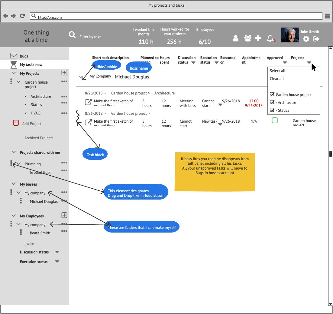 Прототипы CRM My Tasks Сайт Артура Нецветаева — сайты, приложения, прототипы и оформление интерфейсов My tasks now