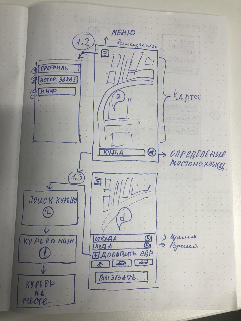 Интерфейс Fierly Express Сайт Артура Нецветаева — сайты, приложения, прототипы и оформление интерфейсов f10424cf eea7 4c22 af61 9c8d104c306e