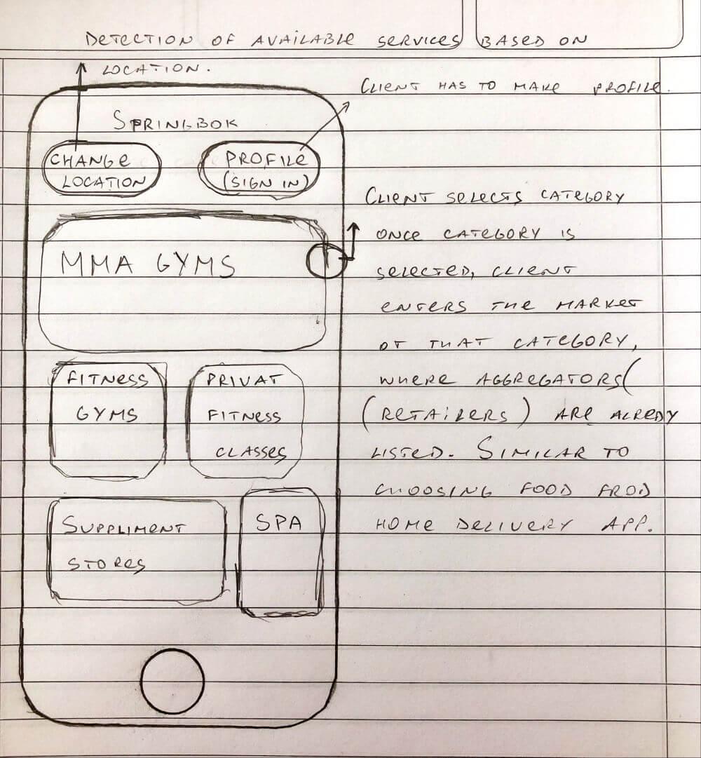 Springbok — маркетплейс фитнеса Сайт Артура Нецветаева — сайты, приложения, прототипы и оформление интерфейсов IMG 6415