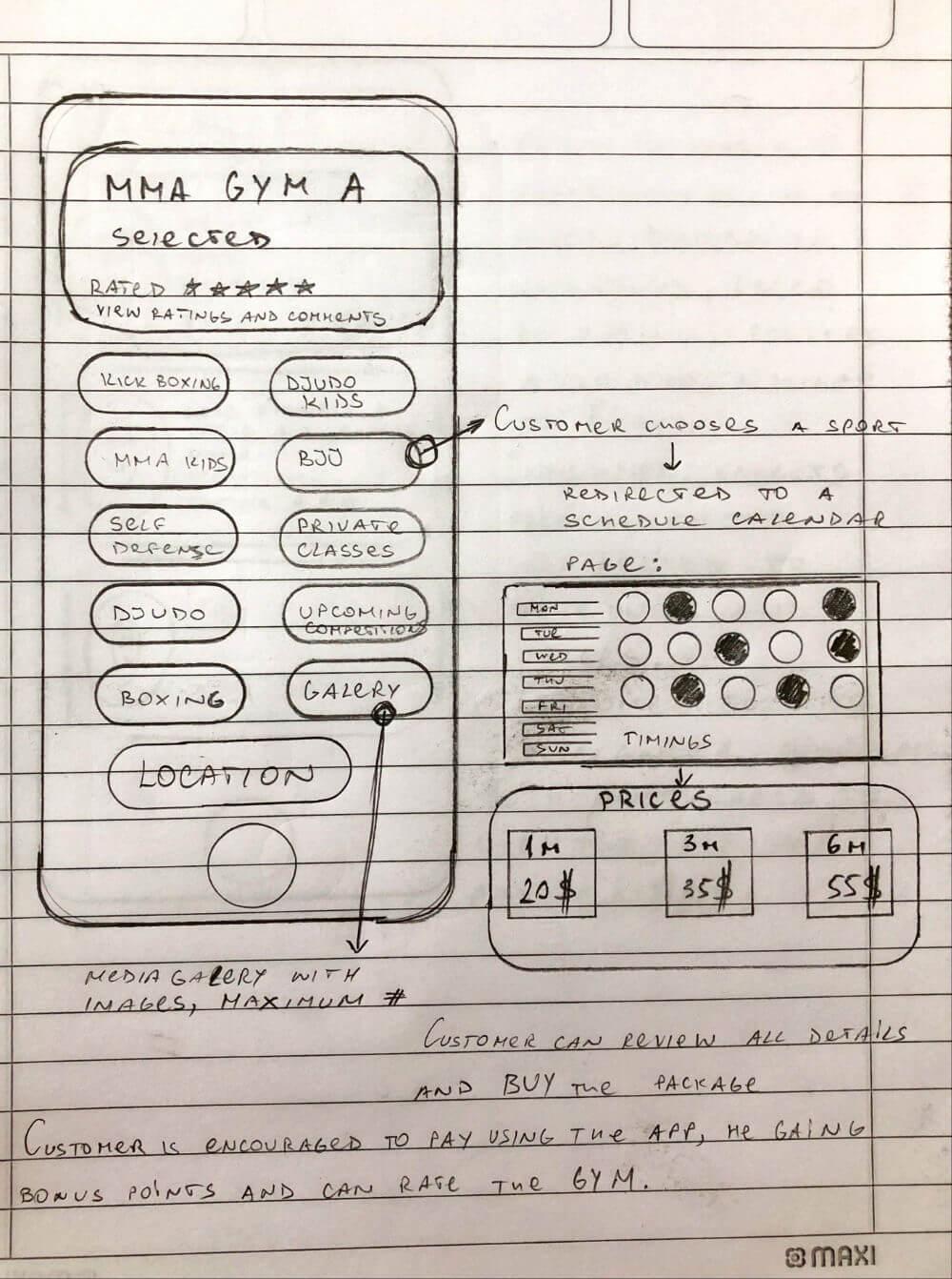 Springbok — маркетплейс фитнеса Сайт Артура Нецветаева — сайты, приложения, прототипы и оформление интерфейсов IMG 6417