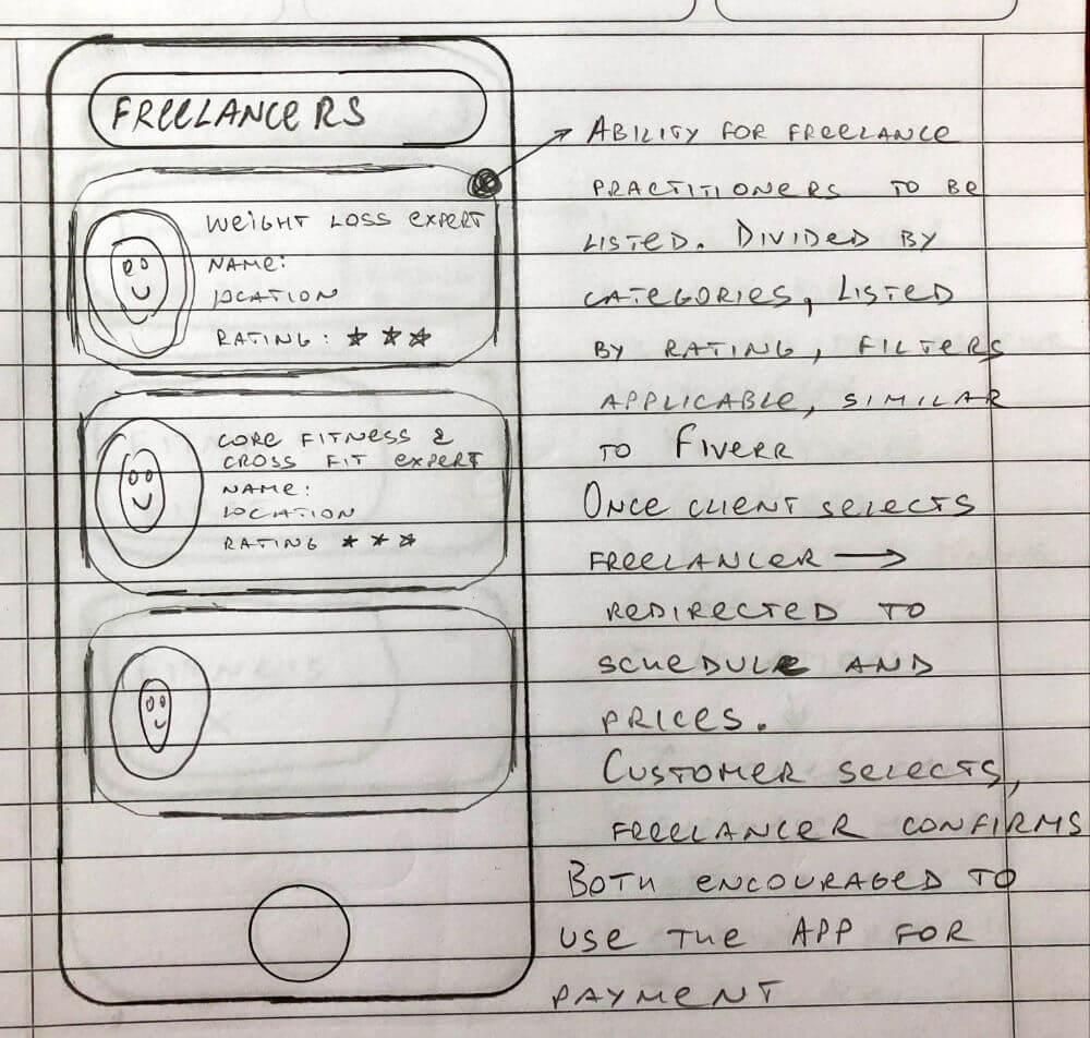 Springbok — маркетплейс фитнеса Сайт Артура Нецветаева — сайты, приложения, прототипы и оформление интерфейсов IMG 6418