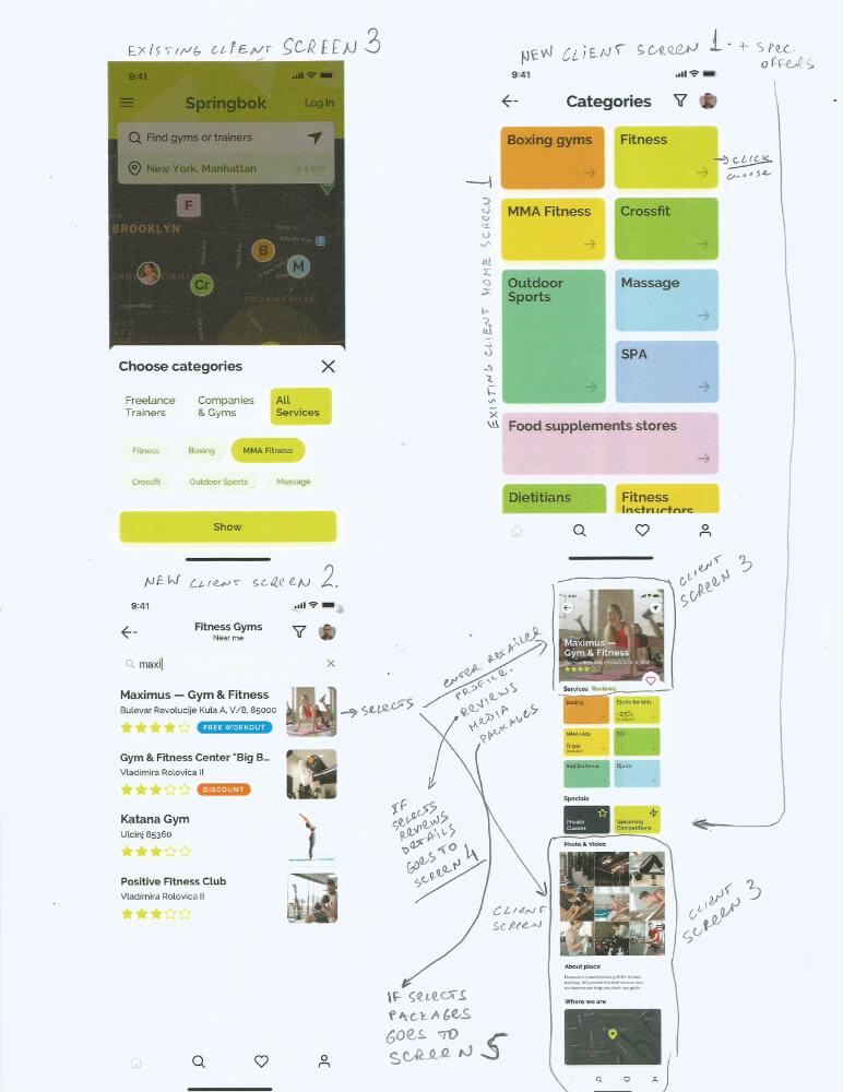 Springbok — маркетплейс фитнеса Сайт Артура Нецветаева — сайты, приложения, прототипы и оформление интерфейсов P2