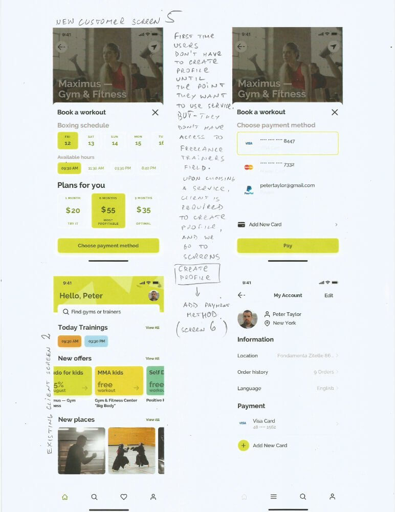 Springbok — маркетплейс фитнеса Сайт Артура Нецветаева — сайты, приложения, прототипы и оформление интерфейсов P3