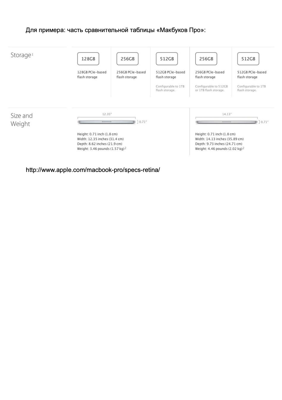 Анализ «Документолога» Сайт Артура Нецветаева — сайты, приложения, прототипы и оформление интерфейсов 14