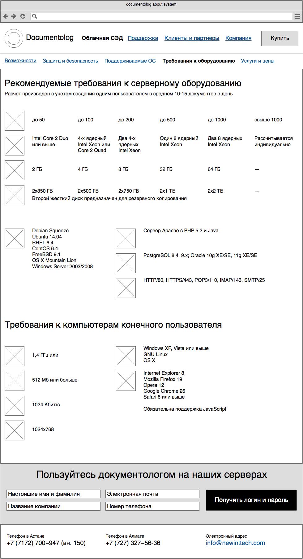 Прототипы сайта «Документолога» Сайт Артура Нецветаева — сайты, приложения, прототипы и оформление интерфейсов about system 2