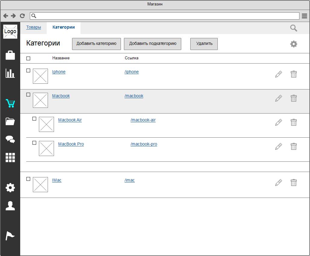 Интерфейс CMS Salemonster Сайт Артура Нецветаева — сайты, приложения, прототипы и оформление интерфейсов product category